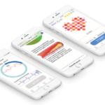 HRV Messung mit Smartpulse